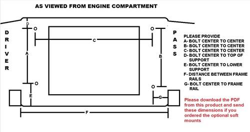 HEMI Resto-Mod or Conversion Radiator on gtx engine compartment, semi engine compartment, cuda engine compartment, 1970 dodge challenger engine compartment,